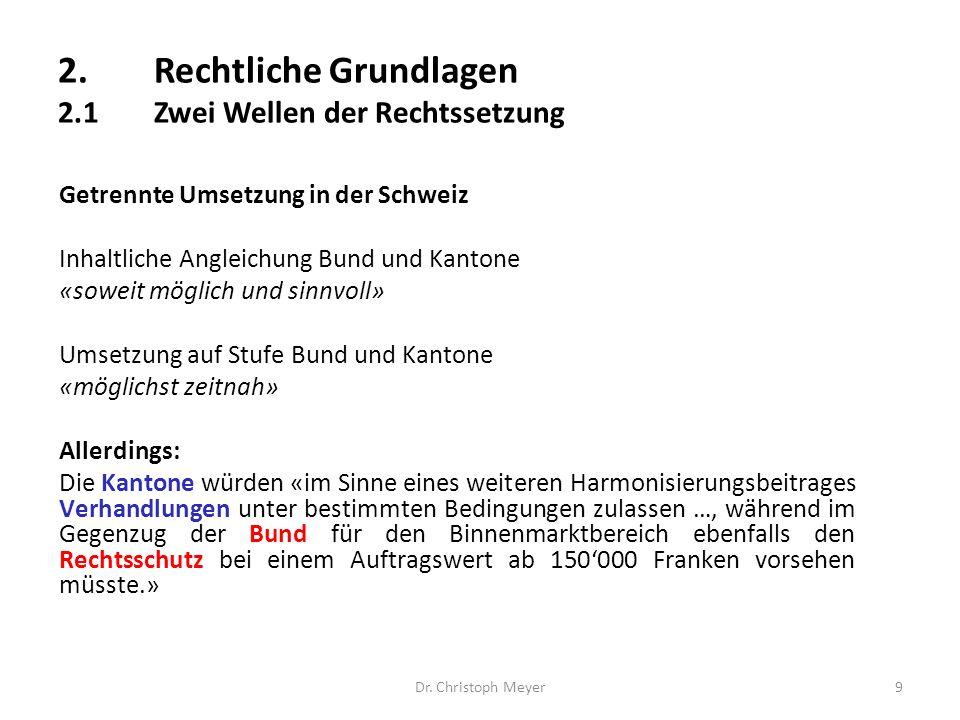 Dr. Christoph Meyer9 Getrennte Umsetzung in der Schweiz Inhaltliche Angleichung Bund und Kantone «soweit möglich und sinnvoll» Umsetzung auf Stufe Bun