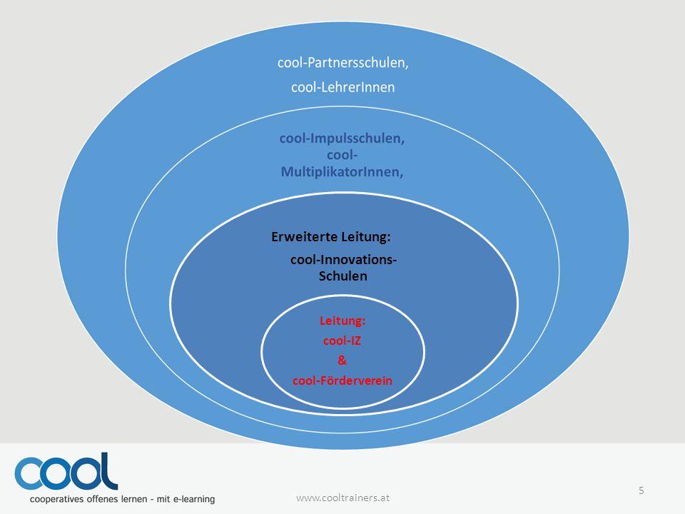 Erweiterte Leitung: cool-Innovations- Schulen Leitung: cool-IZ & cool-Förderverein 5