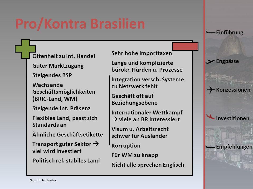 Pro/Kontra Brasilien Offenheit zu int.