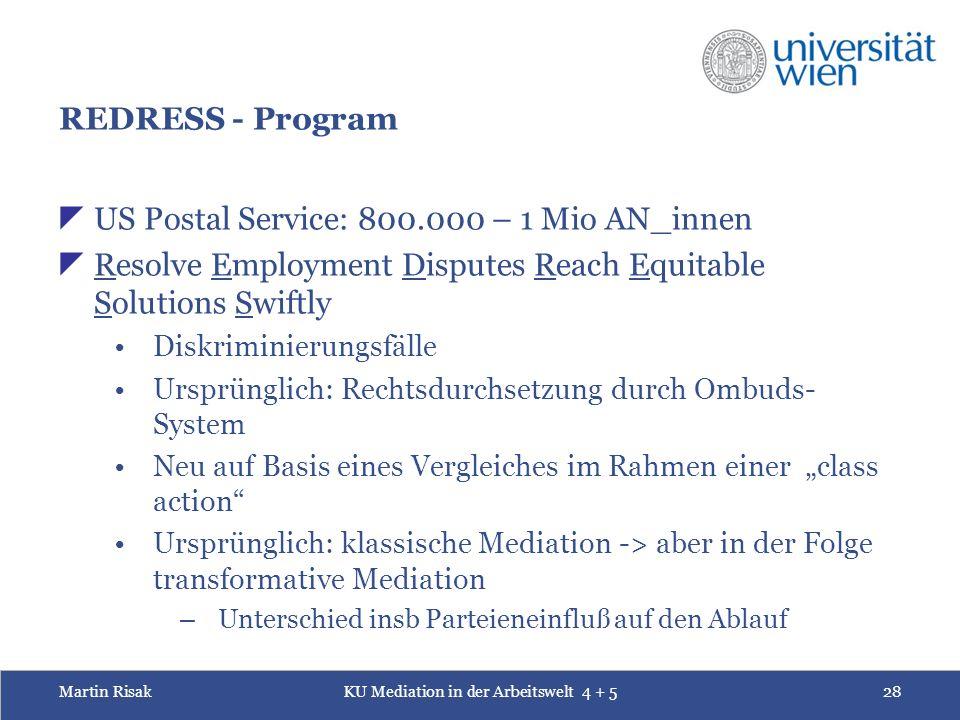 Martin RisakKU Mediation in der Arbeitswelt 4 + 528 REDRESS - Program  US Postal Service: 800.000 – 1 Mio AN_innen  Resolve Employment Disputes Reac