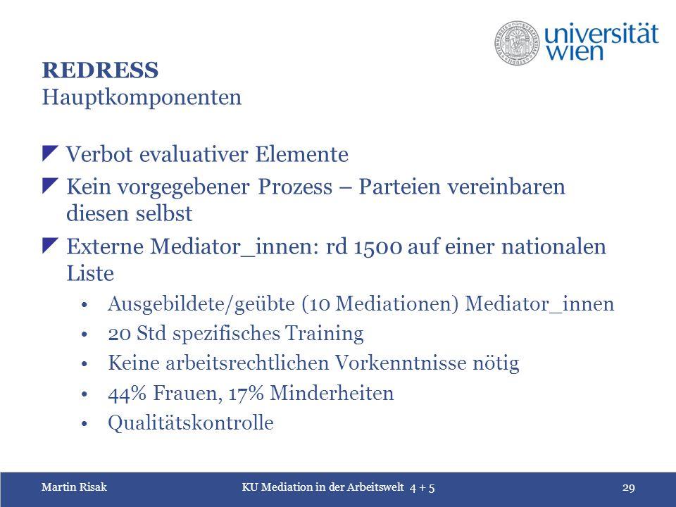 Martin RisakKU Mediation in der Arbeitswelt 4 + 529 REDRESS Hauptkomponenten  Verbot evaluativer Elemente  Kein vorgegebener Prozess – Parteien vere