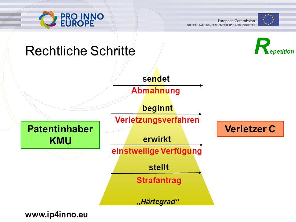 www.ip4inno.eu Rechtliche Schritte Patentinhaber KMU Verletzer C R epetition sendet Abmahnung beginnt Verletzungsverfahren erwirkt einstweilige Verfüg