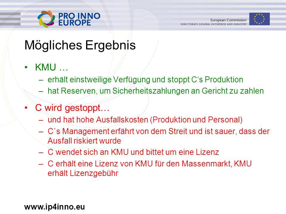 www.ip4inno.eu Mögliches Ergebnis KMU … –erhält einstweilige Verfügung und stoppt C's Produktion –hat Reserven, um Sicherheitszahlungen an Gericht zu