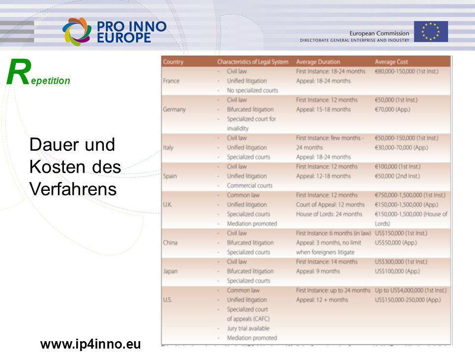 www.ip4inno.eu R epetition Dauer und Kosten des Verfahrens