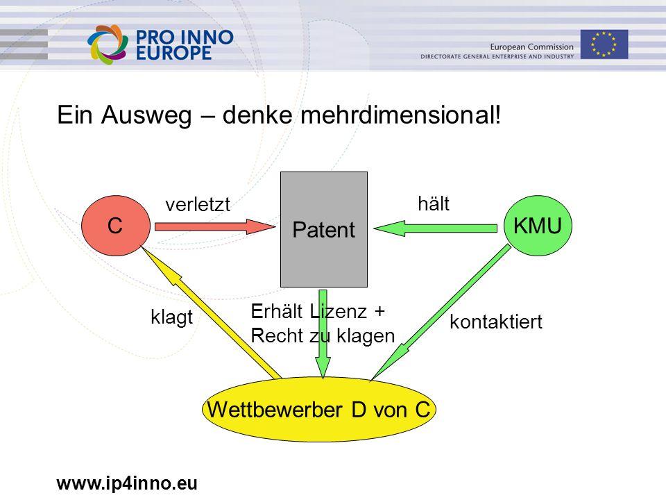 www.ip4inno.eu Ein Ausweg – denke mehrdimensional! C Patent KMU verletzt hält klagt Wettbewerber D von C kontaktiert Erhält Lizenz + Recht zu klagen
