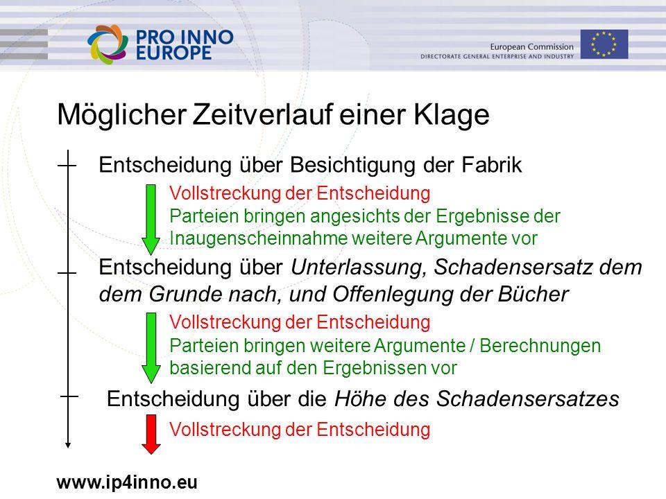www.ip4inno.eu Möglicher Zeitverlauf einer Klage Entscheidung über Besichtigung der Fabrik Entscheidung über Unterlassung, Schadensersatz dem dem Grun