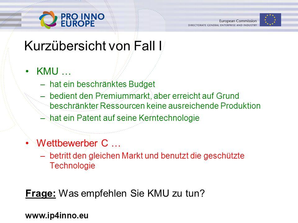 www.ip4inno.eu Kurzübersicht von Fall I KMU … –hat ein beschränktes Budget –bedient den Premiummarkt, aber erreicht auf Grund beschränkter Ressourcen
