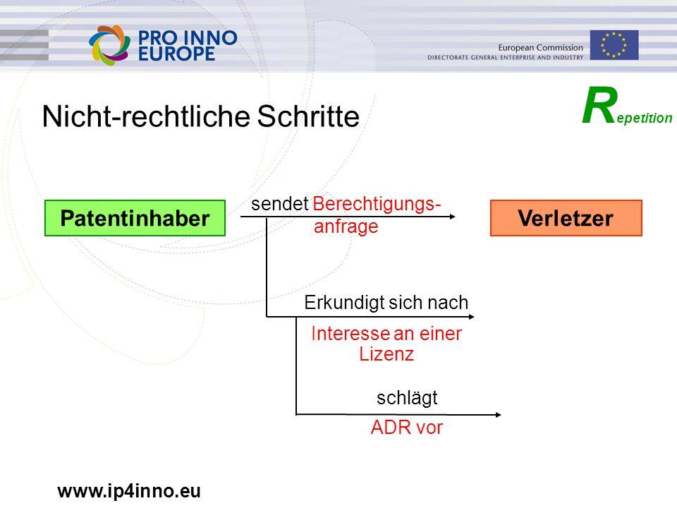 www.ip4inno.eu Nicht-rechtliche Schritte R epetition Erkundigt sich nach Interesse an einer Lizenz schlägt ADR vor sendet Berechtigungs- anfrage Paten