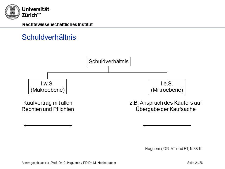 Rechtswissenschaftliches Institut Seite 21/28 Schuldverhältnis i.w.S.
