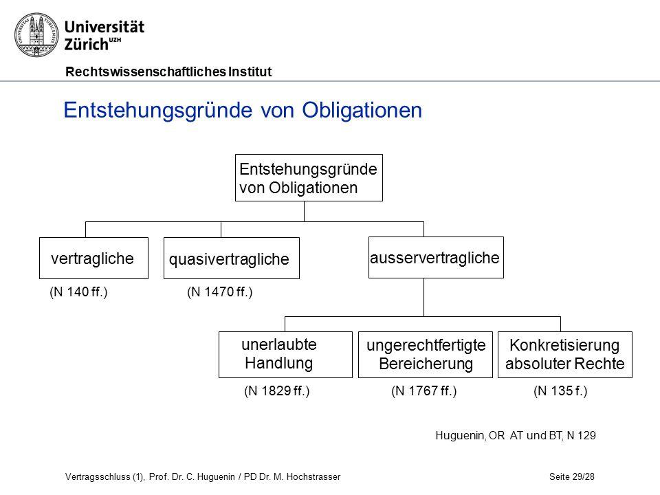 Rechtswissenschaftliches Institut Seite 29/28 Entstehungsgründe von Obligationen Entstehungsgründe von Obligationen vertragliche quasivertragliche unerlaubte Handlung Konkretisierung absoluter Rechte ausservertragliche ungerechtfertigte Bereicherung (N 140 ff.) (N 1470 ff.) (N 1829 ff.)(N 135 f.) (N 1767 ff.) Huguenin, OR AT und BT, N 129 Vertragsschluss (1), Prof.