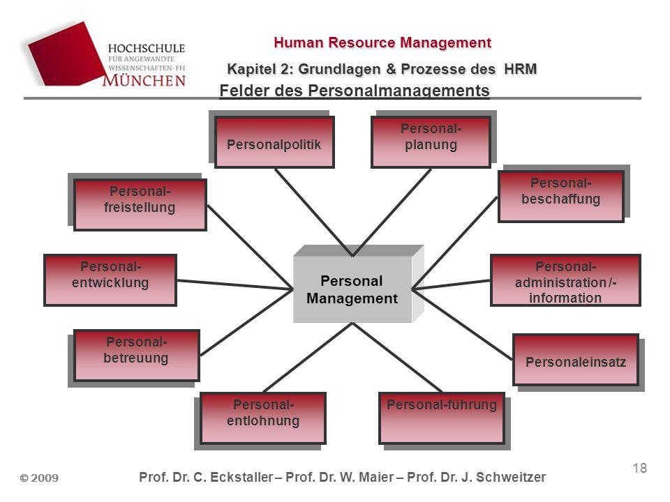 © 2009 Prof. Dr. C. Eckstaller – Prof. Dr. W. Maier – Prof. Dr. J. Schweitzer Human Resource Management Kapitel 2: Grundlagen & Prozesse des HRM 18 Fe