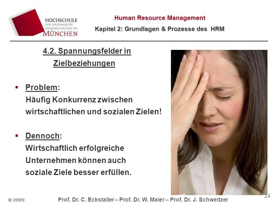 © 2009 Prof. Dr. C. Eckstaller – Prof. Dr. W. Maier – Prof. Dr. J. Schweitzer Human Resource Management Kapitel 2: Grundlagen & Prozesse des HRM 24 4.