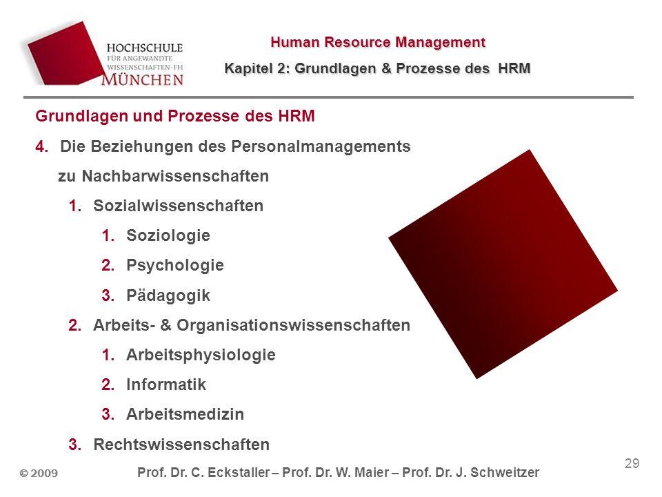 © 2009 Prof. Dr. C. Eckstaller – Prof. Dr. W. Maier – Prof. Dr. J. Schweitzer Human Resource Management Kapitel 2: Grundlagen & Prozesse des HRM 29 Gr