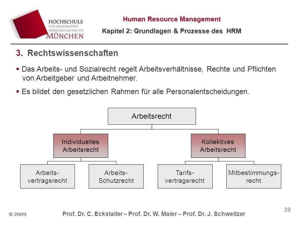 © 2009 Prof. Dr. C. Eckstaller – Prof. Dr. W. Maier – Prof. Dr. J. Schweitzer Human Resource Management Kapitel 2: Grundlagen & Prozesse des HRM 39 3.