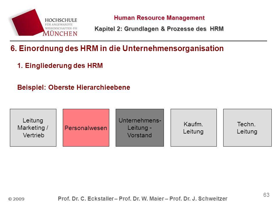 © 2009 Prof. Dr. C. Eckstaller – Prof. Dr. W. Maier – Prof. Dr. J. Schweitzer Human Resource Management Kapitel 2: Grundlagen & Prozesse des HRM 63 1.