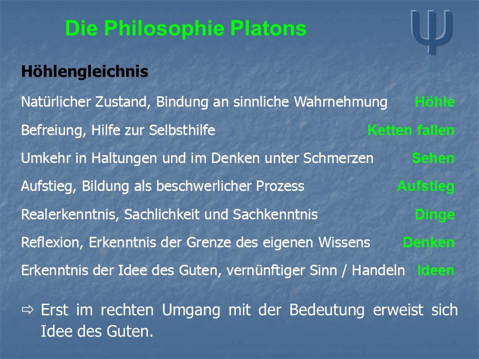 Die Philosophie Platons Höhlengleichnis Natürlicher Zustand, Bindung an sinnliche Wahrnehmung Höhle Befreiung, Hilfe zur Selbsthilfe Ketten fallen Umk