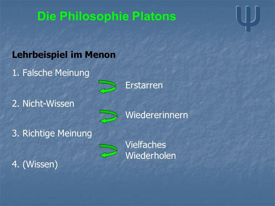 Die Philosophie Platons Lehrbeispiel im Menon 1. Falsche Meinung 2. Nicht-Wissen 3. Richtige Meinung 4. (Wissen) Erstarren Wiedererinnern Vielfaches W