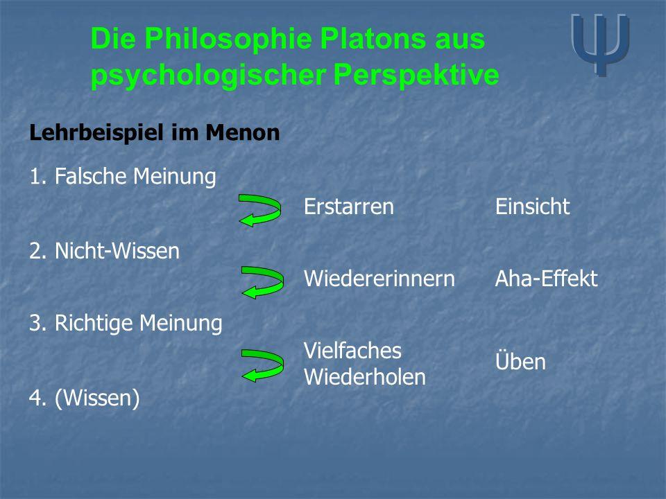 Lehrbeispiel im Menon 1. Falsche Meinung 2. Nicht-Wissen 3. Richtige Meinung 4. (Wissen) Erstarren Wiedererinnern Vielfaches Wiederholen Einsicht Aha-