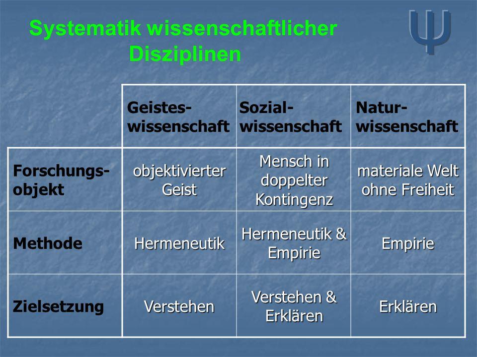 Historische Entwicklungslinien Philosophie als ursprüngliche Form wissenschaftlichen Denkens wie z.