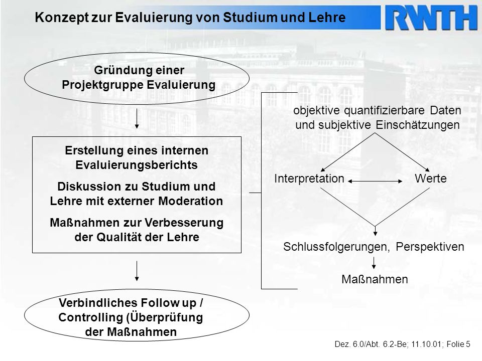 Konzept zur Evaluierung von Studium und Lehre Dez.