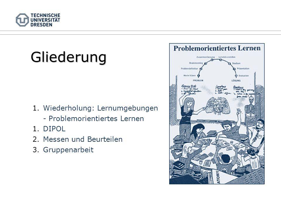 1.Wiederholung: Lernumgebungen - Problemorientiertes Lernen 1.DIPOL 2.Messen und Beurteilen 3.Gruppenarbeit Gliederung
