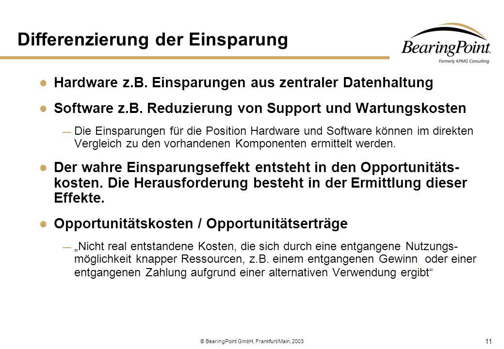 11 © BearingPoint GmbH, Frankfurt/Main, 2003 Differenzierung der Einsparung Hardware z.B. Einsparungen aus zentraler Datenhaltung Software z.B. Reduzi