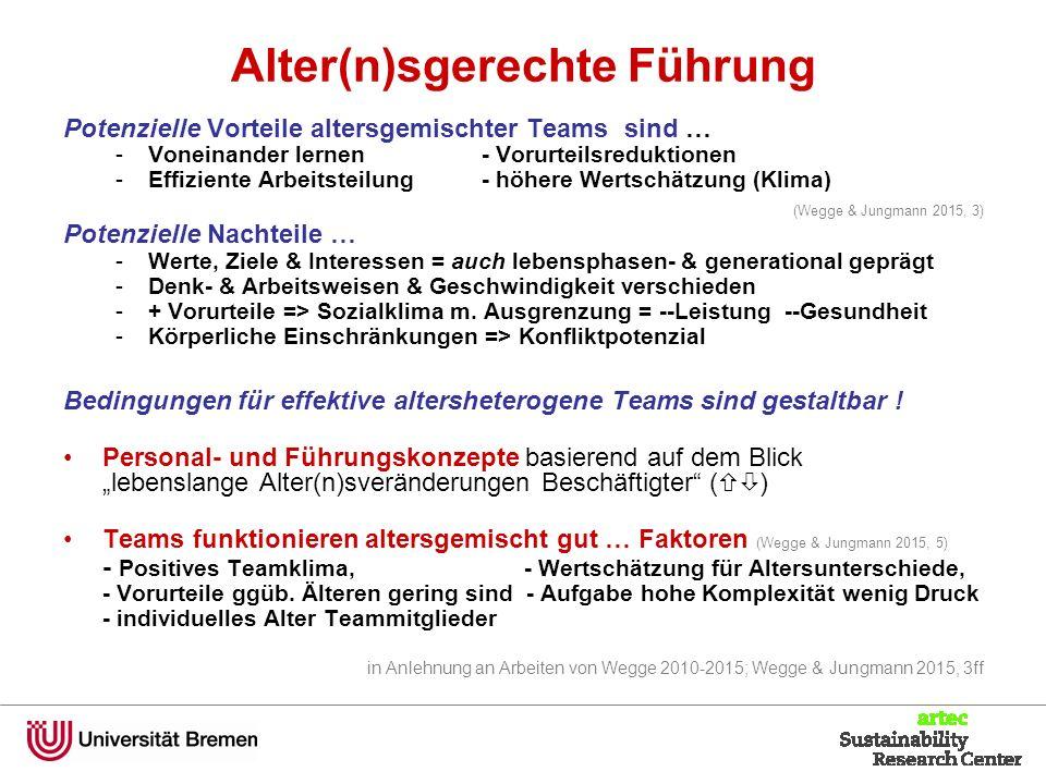 Alter(n)sgerechte Führung Potenzielle Vorteile altersgemischter Teams sind … -Voneinander lernen- Vorurteilsreduktionen -Effiziente Arbeitsteilung- höhere Wertschätzung (Klima) (Wegge & Jungmann 2015, 3) Potenzielle Nachteile … -Werte, Ziele & Interessen = auch lebensphasen- & generational geprägt -Denk- & Arbeitsweisen & Geschwindigkeit verschieden -+ Vorurteile => Sozialklima m.