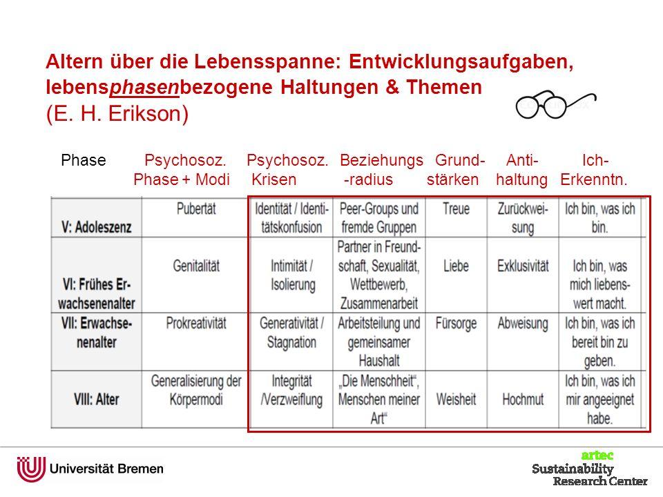 Altern über die Lebensspanne: Entwicklungsaufgaben, lebensphasenbezogene Haltungen & Themen (E.