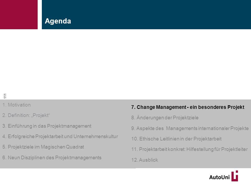 """Kapitel 1 Motivation 111 1. Motivation 2. Definition: """"Projekt"""" 3. Einführung in das Projektmanagement 4. Erfolgreiche Projektarbeit und Unternehmensk"""