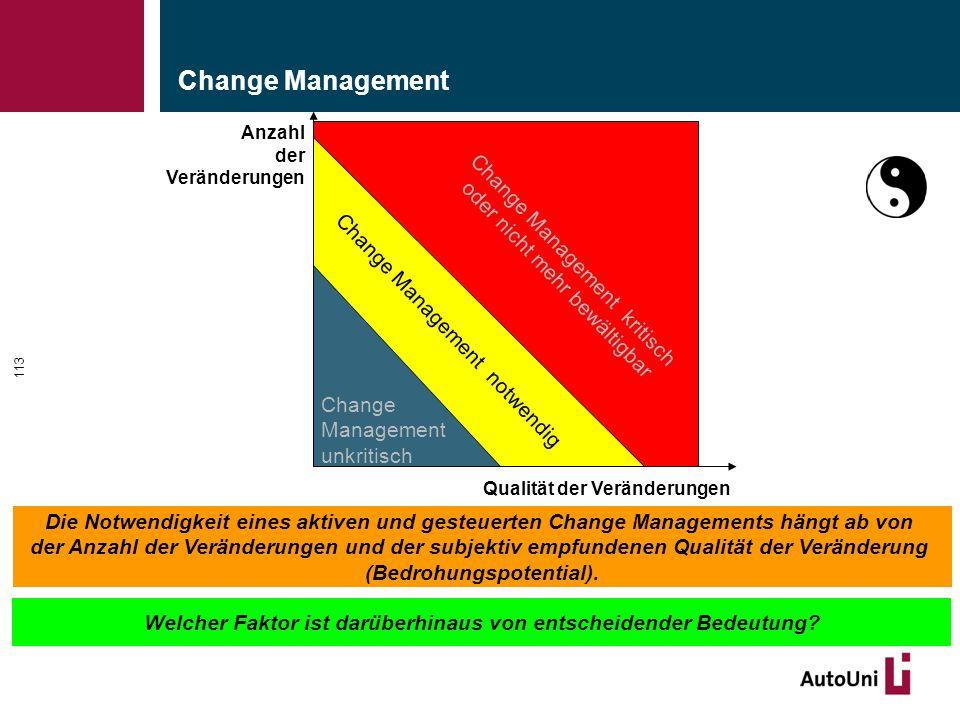 Change Management 113 Anzahl der Veränderungen Die Notwendigkeit eines aktiven und gesteuerten Change Managements hängt ab von der Anzahl der Veränder