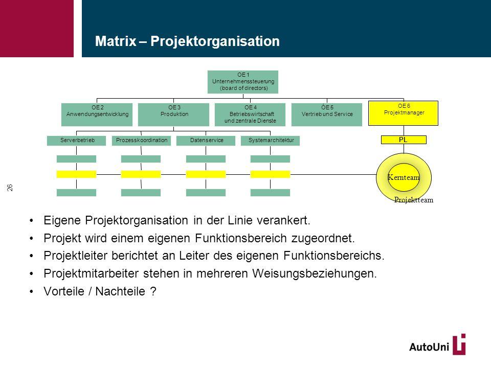 Matrix – Projektorganisation Eigene Projektorganisation in der Linie verankert. Projekt wird einem eigenen Funktionsbereich zugeordnet. Projektleiter