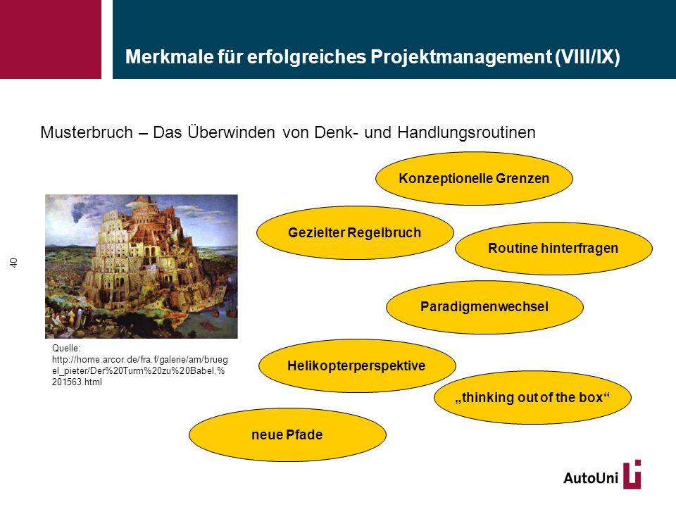 Merkmale für erfolgreiches Projektmanagement (VIII/IX) 40 Musterbruch – Das Überwinden von Denk- und Handlungsroutinen Konzeptionelle Grenzen Paradigm