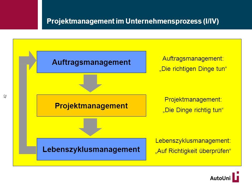 """Projektmanagement im Unternehmensprozess (I/IV) 42 Projektmanagement Auftragsmanagement Lebenszyklusmanagement Auftragsmanagement: """"Die richtigen Ding"""