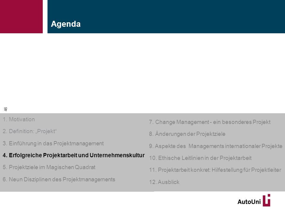 """Kapitel 1 Motivation 46 1. Motivation 2. Definition: """"Projekt"""" 3. Einführung in das Projektmanagement 4. Erfolgreiche Projektarbeit und Unternehmensku"""