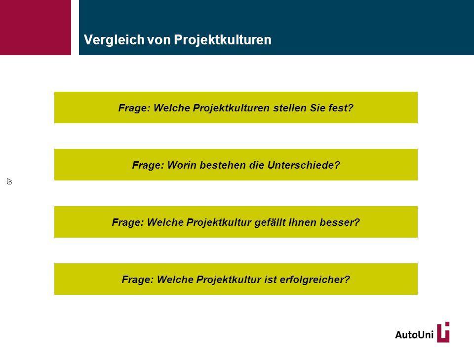 Vergleich von Projektkulturen 67 Frage: Welche Projektkulturen stellen Sie fest? Frage: Worin bestehen die Unterschiede? Frage: Welche Projektkultur g