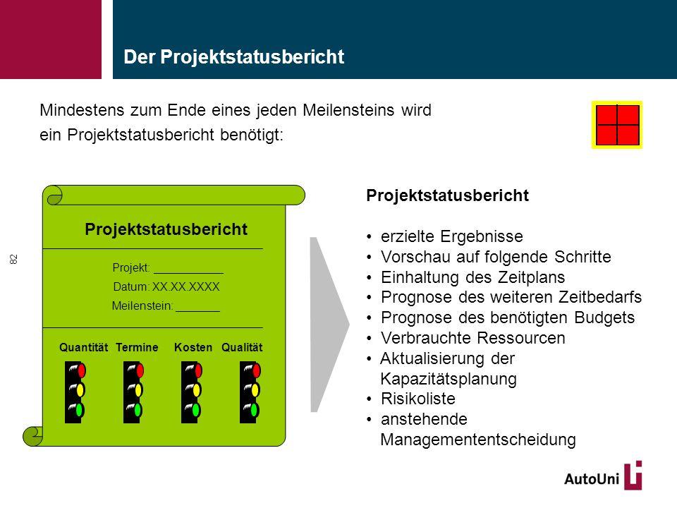 Der Projektstatusbericht Mindestens zum Ende eines jeden Meilensteins wird ein Projektstatusbericht benötigt: 82 Projektstatusbericht erzielte Ergebni