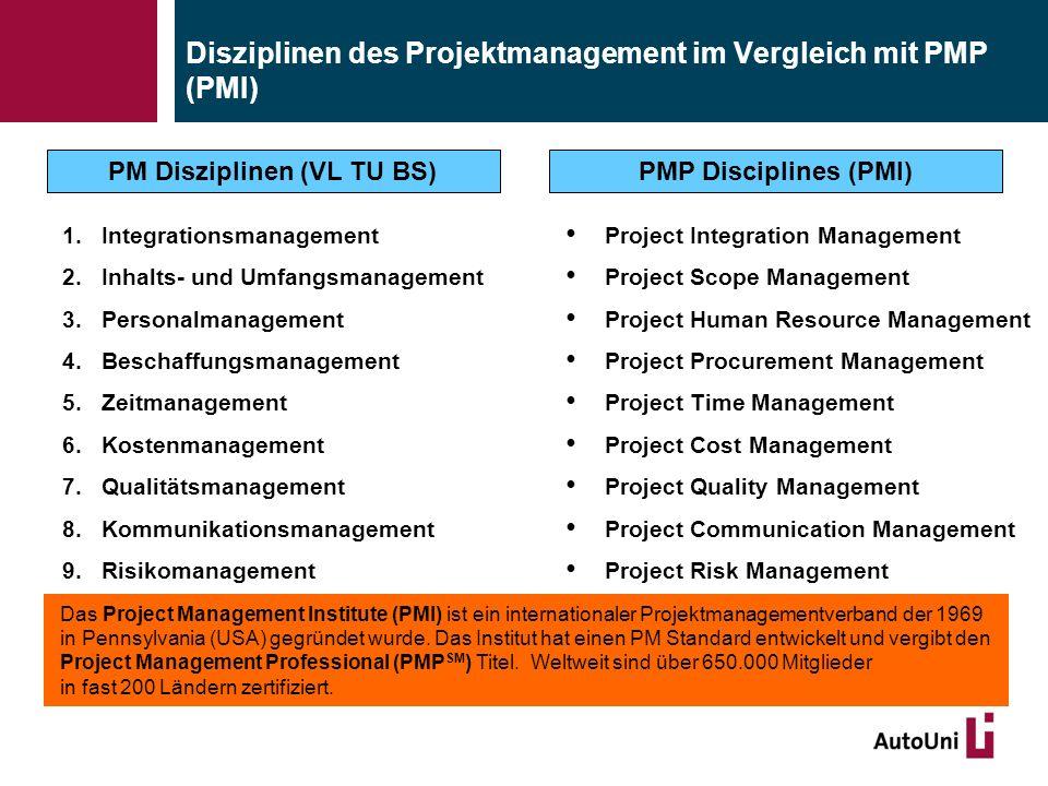 Disziplinen des Projektmanagement im Vergleich mit PMP (PMI) 1.Integrationsmanagement 2.Inhalts- und Umfangsmanagement 3.Personalmanagement 4.Beschaff