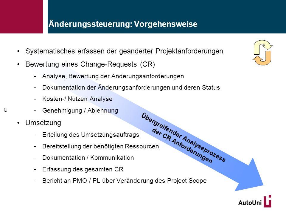 Übergreifender Analyseprozess der CR Anforderungen Änderungssteuerung: Vorgehensweise Systematisches erfassen der geänderter Projektanforderungen Bewe