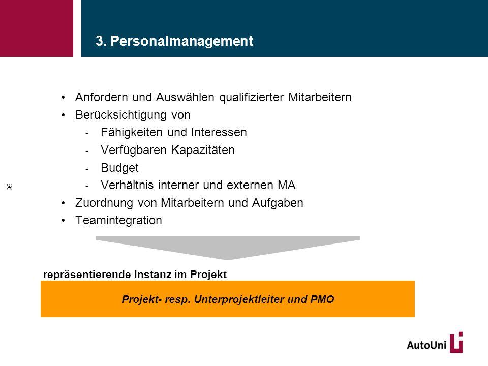 3. Personalmanagement Anfordern und Auswählen qualifizierter Mitarbeitern Berücksichtigung von - Fähigkeiten und Interessen - Verfügbaren Kapazitäten