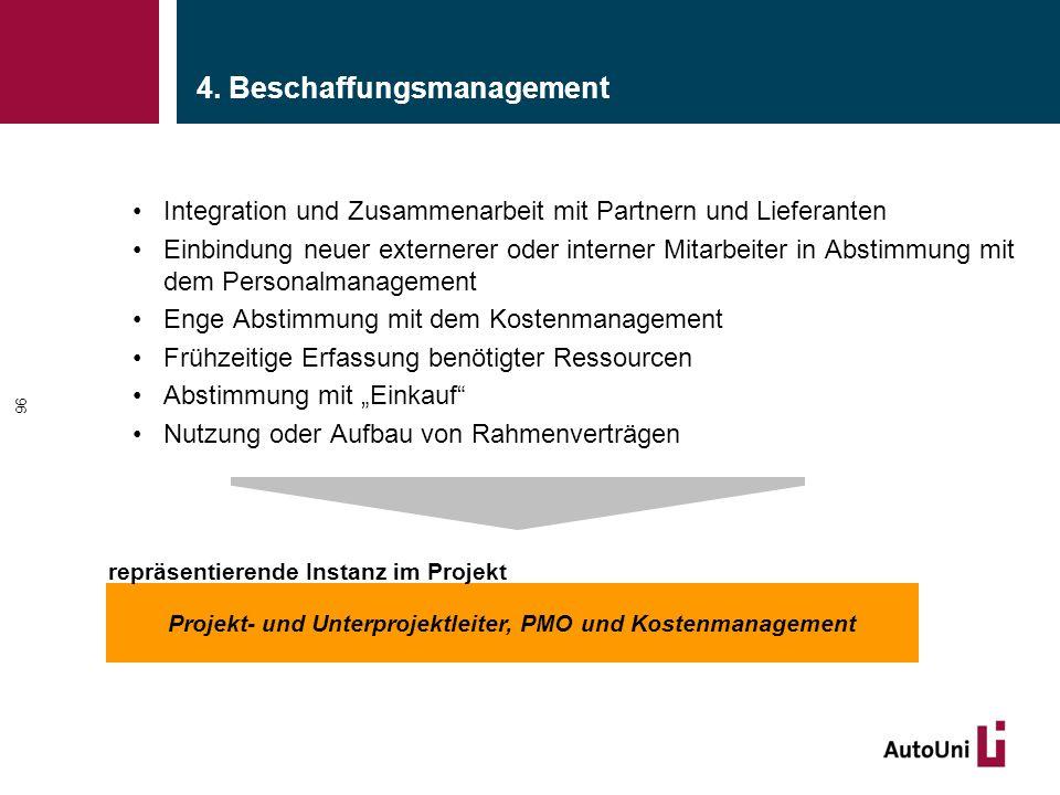 4. Beschaffungsmanagement Integration und Zusammenarbeit mit Partnern und Lieferanten Einbindung neuer externerer oder interner Mitarbeiter in Abstimm