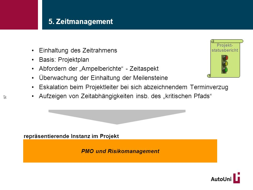 """5. Zeitmanagement Einhaltung des Zeitrahmens Basis: Projektplan Abfordern der """"Ampelberichte"""" - Zeitaspekt Überwachung der Einhaltung der Meilensteine"""