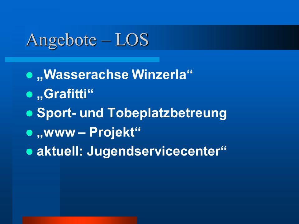 """Angebote – LOS """"Wasserachse Winzerla"""" """"Grafitti"""" Sport- und Tobeplatzbetreung """"www – Projekt"""" aktuell: Jugendservicecenter"""""""