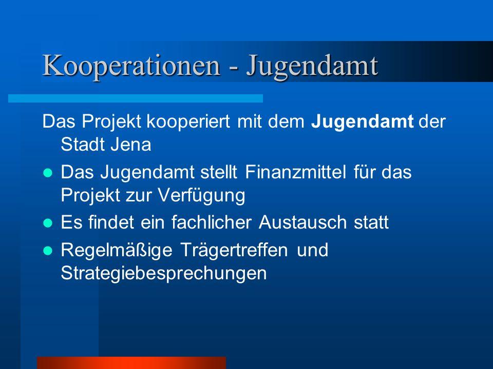 Kooperationen - Jugendamt Das Projekt kooperiert mit dem Jugendamt der Stadt Jena Das Jugendamt stellt Finanzmittel für das Projekt zur Verfügung Es findet ein fachlicher Austausch statt Regelmäßige Trägertreffen und Strategiebesprechungen