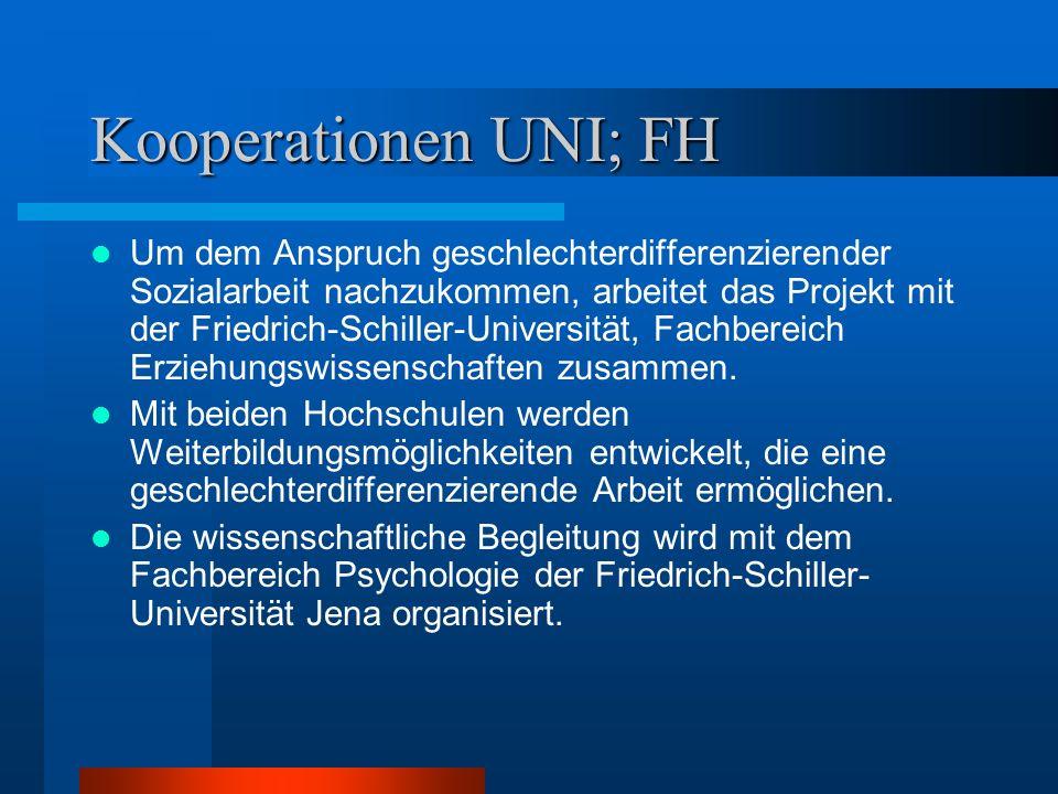 Kooperationen UNI; FH Um dem Anspruch geschlechterdifferenzierender Sozialarbeit nachzukommen, arbeitet das Projekt mit der Friedrich-Schiller-Universität, Fachbereich Erziehungswissenschaften zusammen.