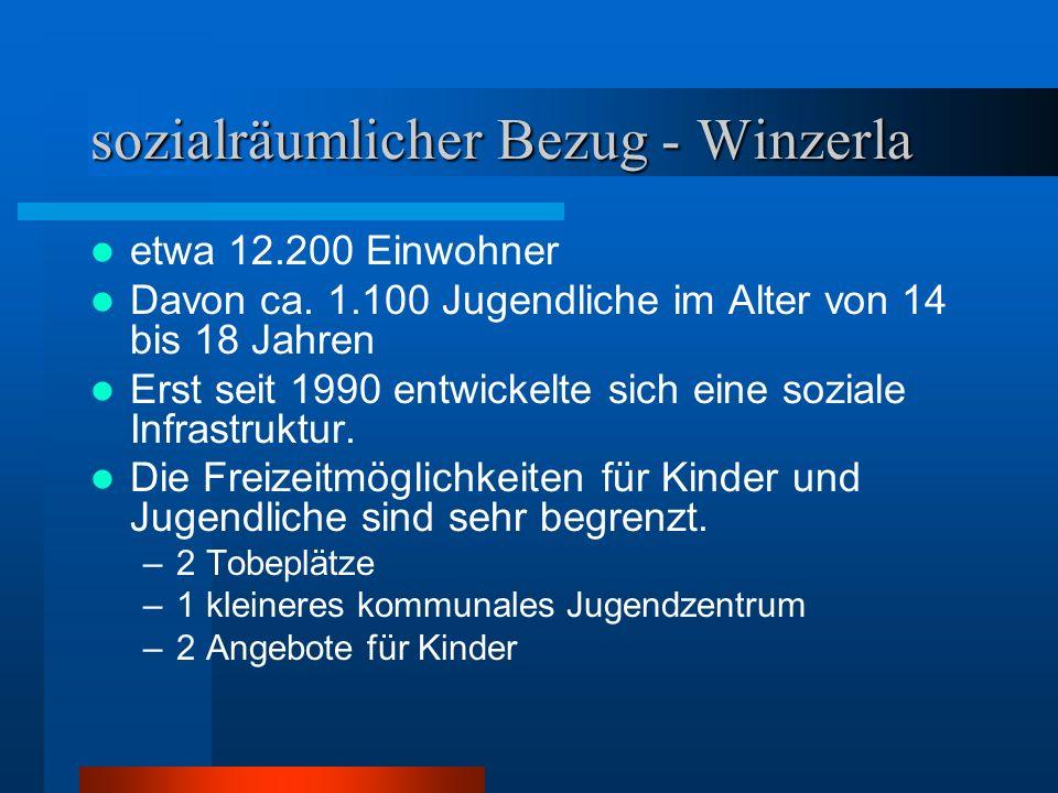 sozialräumlicher Bezug - Winzerla etwa 12.200 Einwohner Davon ca. 1.100 Jugendliche im Alter von 14 bis 18 Jahren Erst seit 1990 entwickelte sich eine