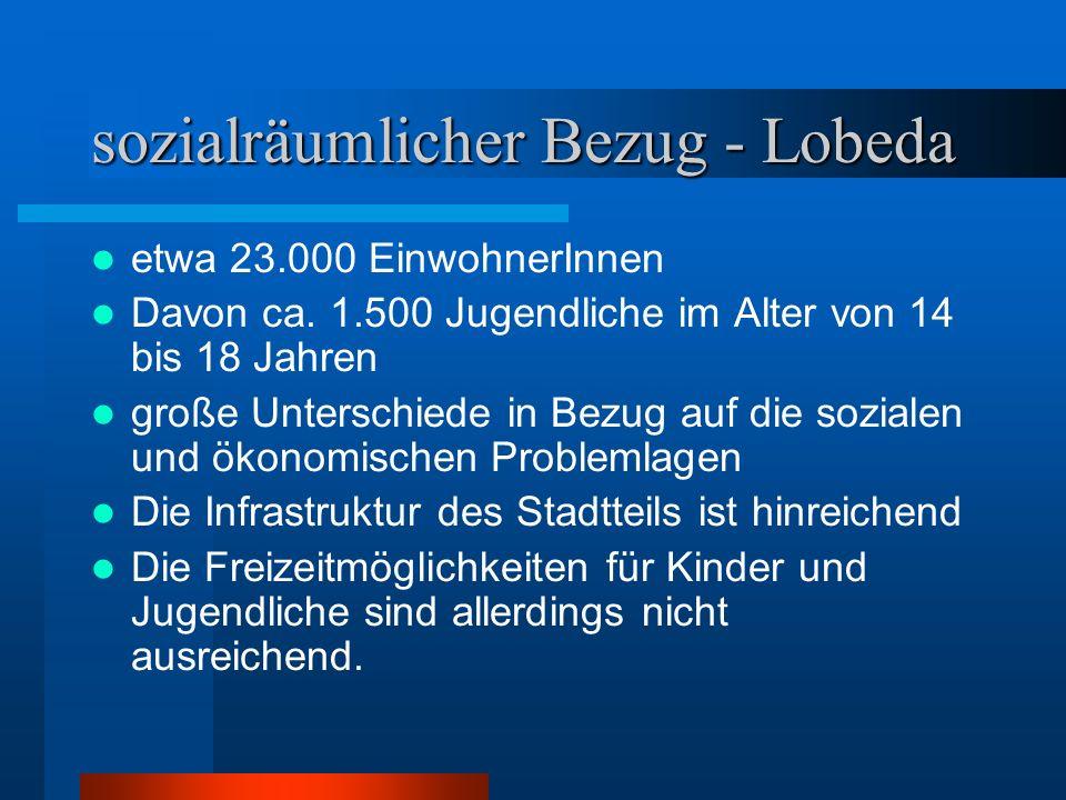 sozialräumlicher Bezug - Lobeda etwa 23.000 EinwohnerInnen Davon ca.