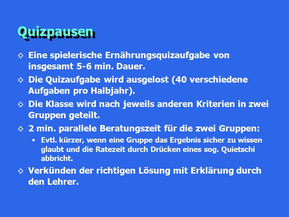 Quizpausen ◊Eine spielerische Ernährungsquizaufgabe von insgesamt 5-6 min.