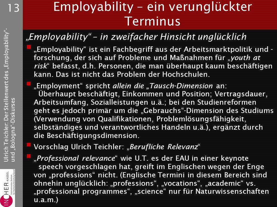 """Ulrich Teichler: Der Stellenwert des """"Employability - und """"Bologna -Diskurses 13 Employability – ein verunglückter Terminus """"Employability – in zweifacher Hinsicht unglücklich  """" Employability ist ein Fachbegriff aus der Arbeitsmarktpolitik und - forschung, der sich auf Probleme und Maßnahmen für """"youth at risk befasst, d.h."""