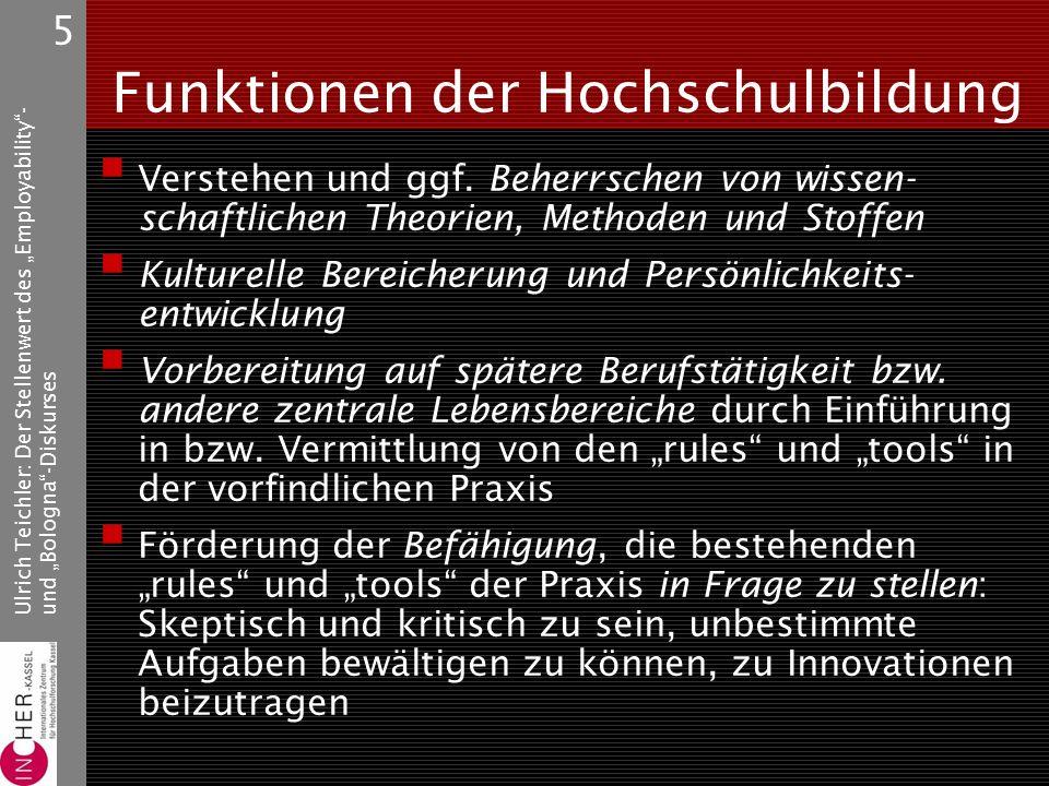 """Ulrich Teichler: Der Stellenwert des """"Employability - und """"Bologna -Diskurses 16 Verbleib der 2007-2009 Absolventen deutscher Universitäten 1 ½ Jahre später (Prozent) ________________________________________________________________________ BA-U Trad-U MA-U GWSWWWReGWSWWWReGWSWWWRe ________________________________________________________________________ Ausschließl."""