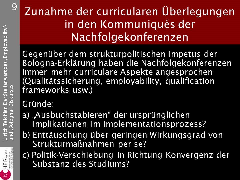 """Ulrich Teichler: Der Stellenwert des """"Employability - und """"Bologna -Diskurses 10 Notwendige und ergänzende curriculare Themen im Bologna-Prozess A."""